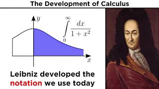 Download Introduction to Calculus: The Greeks, Newton, and Leibniz Video