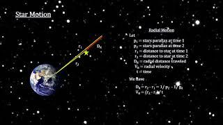 Download How Far Away Is It - 05 - Nearby Stars (4K) Video