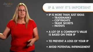 Download What Is Intellectual Property & Why Do I Care? Video