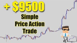 Download HUGE 950% RETURN! How I Trade With Simple Price Action Trading & Support and Resistance Analysis. Video
