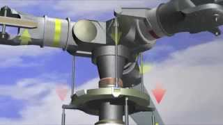 Download How It Works Helicopter Blades Video