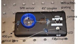 Download Smartphones can detect Diabetes, Pregnancy and Hazardous Gases using SPR Sensor Video