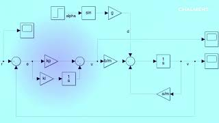 Download Model-Based Automotive Systems Engineering   Chalmers University of Technology on edX Video