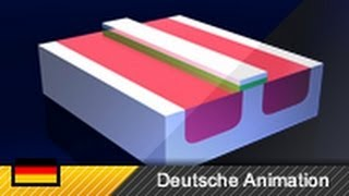 Download MOSFET (Transistor) - Aufbau und Funktionsweise (Animation) Video