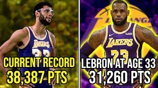 Download Just How Close Is Lebron To BREAKING The All-Time Scoring Record? Video