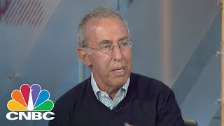 Download Ron Baron: Tesla Could Hit $1,000 By 2020 | CNBC Video