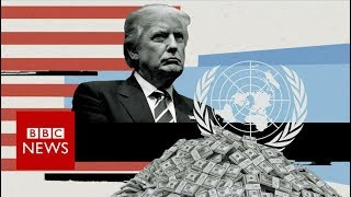 Download Does America pay too much to the UN? - BBC News Video