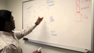 Download Pyxis Mobile: HTML5 and Blackberry PlayBook Video