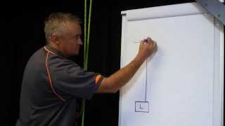 Download Simple pulley systems Video