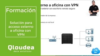 Download VPN: conexión remota a oficina Video