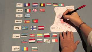 Download CREACIÓN DE LA UNIÓN EUROPEA Video