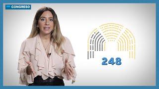 Download #10N | CÓMO se COMPONE el CONGRESO y el SENADO, EXPLICADO en cinco minutos Video