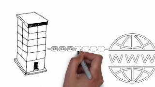 Download What is Dedicated Internet Access and is is Right for Your Business? Video