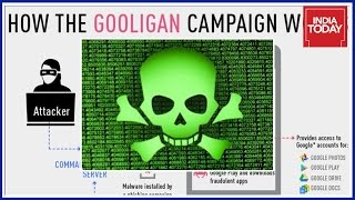 Download Gooligan Malware Infecting Android Phones Video