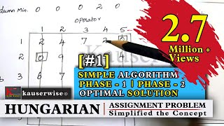 Download [#1]Assignment Problem Hungarian Method[Solved Problem using Simple Algorithm] in OR: kauserwise Video