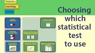 Download Choosing which statistical test to use - statistics help Video