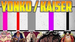 Download Power Level XXL: Yonko / 4 Kaiser | One Piece Video