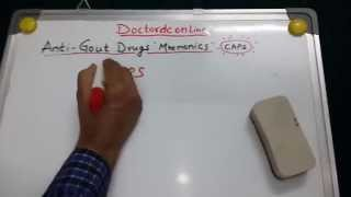 Download Anti-Gout Drugs Mnemonics Video
