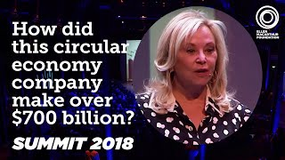 Download Julie Wainwright - The first billion dollar circular economy company? 2018 Summit Video