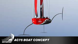 Download The America's Cup AC75 boat concept revealed. Video