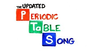 Download The Periodic Table Song (2018 UPDATE!) Video