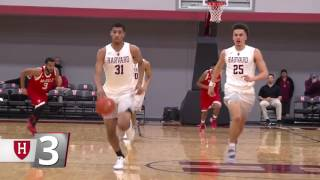 Download Harvard Top 5 Plays of the Week - Jan. 18, 2017 Video