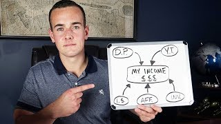 Download How I Built 5 Streams Of Income By Age 23 💸 (Each $1,000 to $10,000 a MONTH!) Video