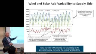 Download David Mooney | Large Scale Energy Storage Video