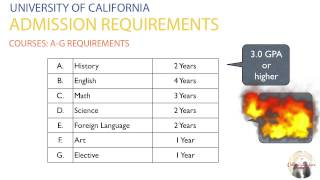 Download University of California Admission Requirements Video