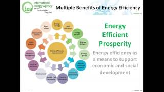 Download 15. IEA's Energy Efficiency Recommendations for Mexico Video