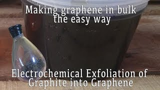 Download Making Graphene in Bulk the Easy Way: Electrochemical Exfoliation of Graphite Video