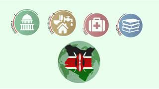 Download Strategies for sustainable development in Kenya to 2040 Video