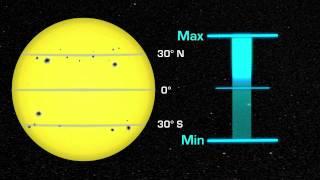 Download NASA   Solar Cycle Video