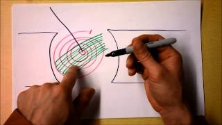 Download Galvanometers are Awesome. The older the better... | Doc Physics Video