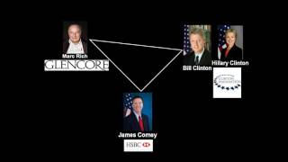 Download The Glencore Conspiracy Behind the Clinton Machine: A Story of Guns, Drugs and Aluminum Video