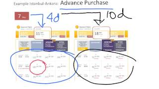 Download Airline Ticket Pricing Video