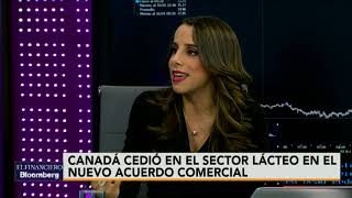 Download Nuevo pacto comercial de EU-México-Canadá se llama 'USMCA' Video