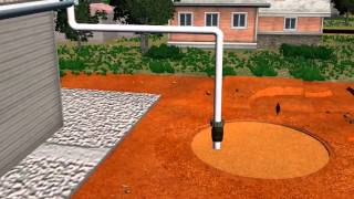 Download Science - Environment - How to recharge underground water - English Video