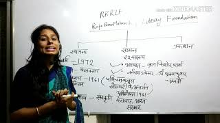 Download Class 4 // RRRLF :- Raja Rammohan Rai Library Foundation // Teaching By :- Reena Anand // Video