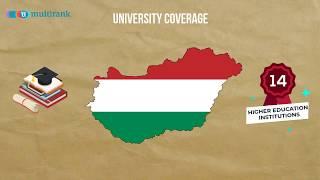 Download Study in Hungary | U-Multirank 2018 Video