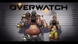 Download Overwatch обзор для PS4 Video