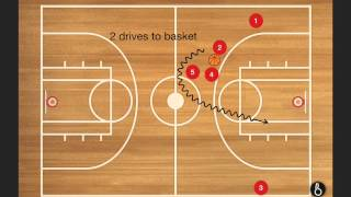 Download Last second full court scoring play Video