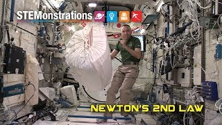 Download STEMonstrations: Newtons 2nd Law of Motion Video