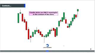 Download Why You're Failing as a Trader + Candle Sticks & Volume Video