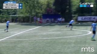 Download Omladinska liga Srbije: Spartak - Crvena zvezda | Uživo Video