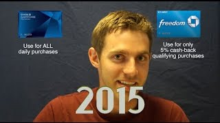 Download BEST Credit Card system for getting FREE Flights (2015) Video