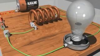 Download How Electromotive Force Works Video