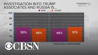 Download CBS News poll: More Americans think Russia probe is justified Video