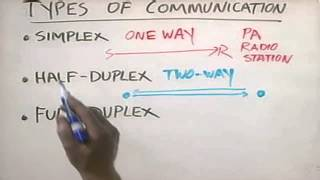 Download CHAPTER-4 TYPES OF COMMUNICATION ( Networking Basic).mp4 Video