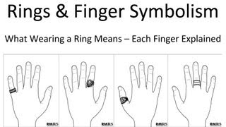 Download Rings & Finger Symbolism | Which Finger Should You Wear a Ring On | Rings & Meanings Video
